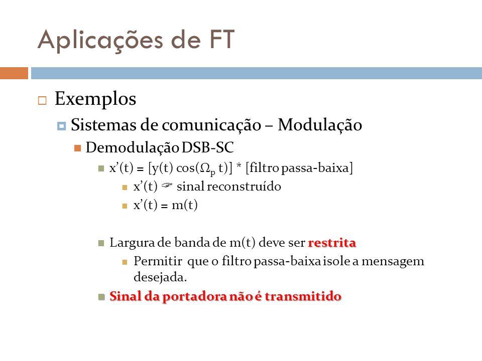 Aplicações de FT Exemplos Sistemas de comunicação – Modulação