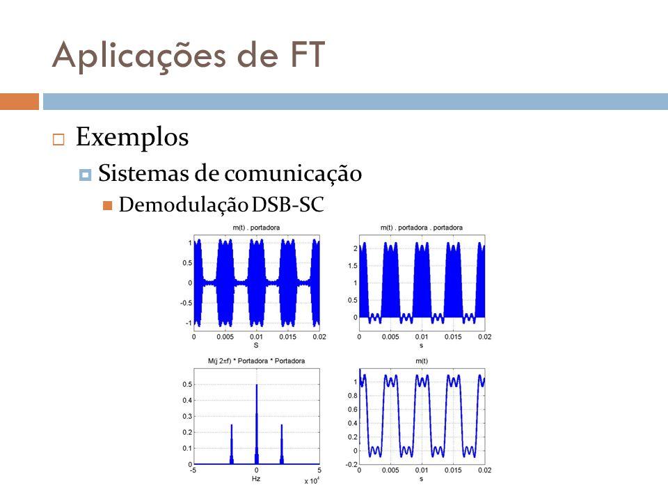 Aplicações de FT Exemplos Sistemas de comunicação Demodulação DSB-SC