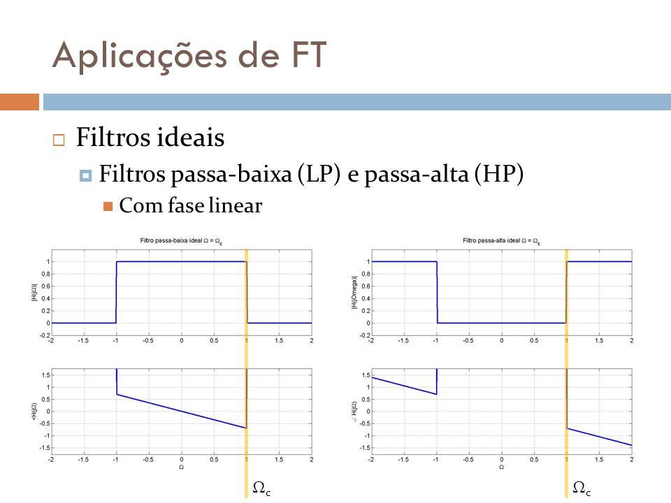 Aplicações de FT Filtros ideais