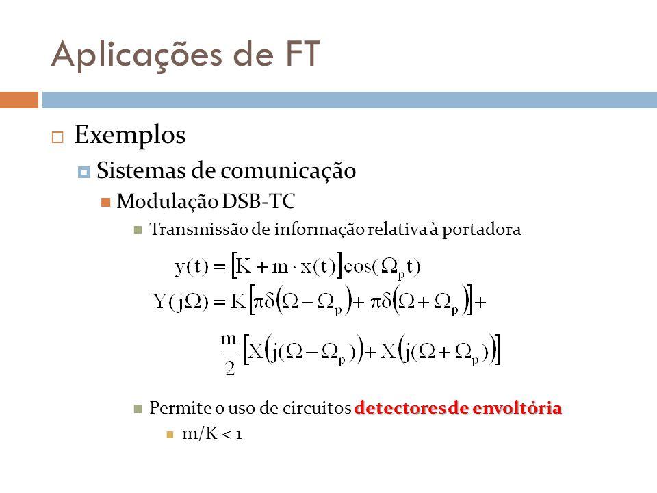 Aplicações de FT Exemplos Sistemas de comunicação Modulação DSB-TC