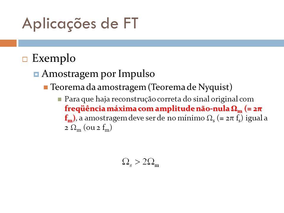 Aplicações de FT Exemplo Amostragem por Impulso