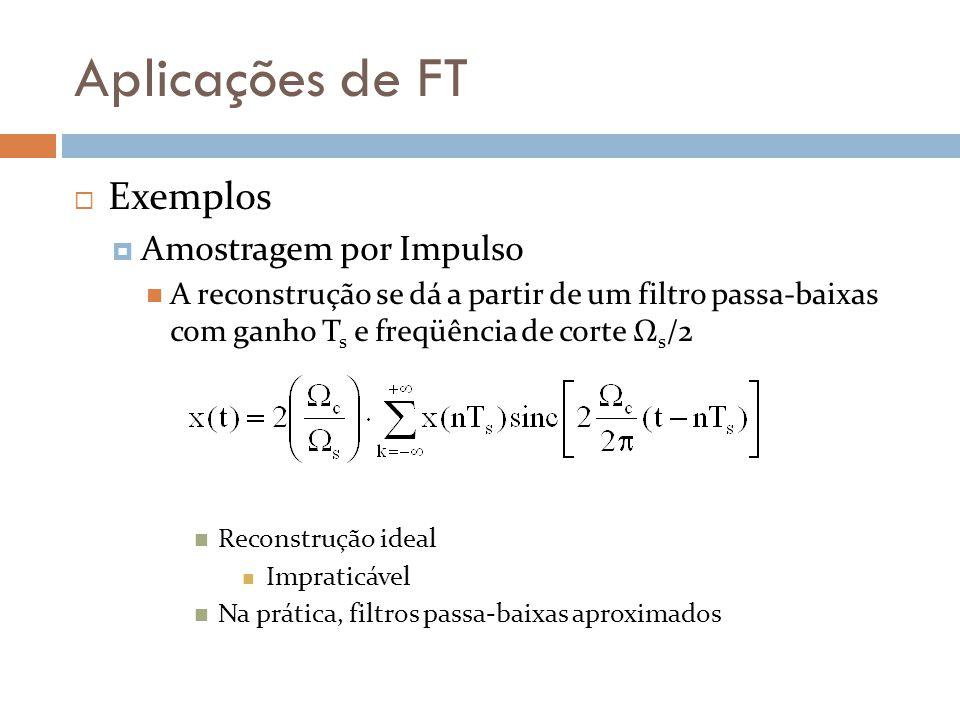 Aplicações de FT Exemplos Amostragem por Impulso
