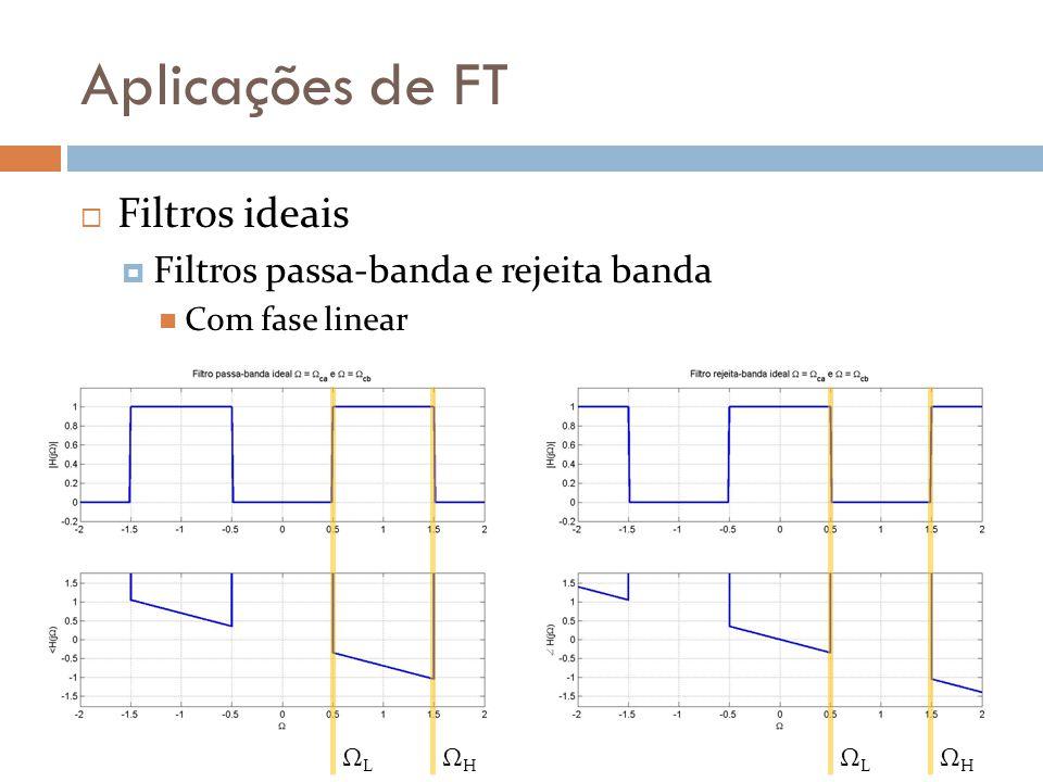 Aplicações de FT Filtros ideais Filtros passa-banda e rejeita banda