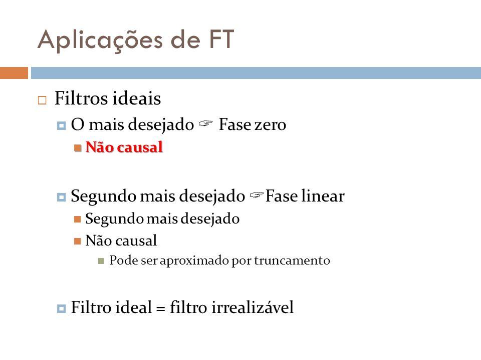 Aplicações de FT Filtros ideais O mais desejado  Fase zero