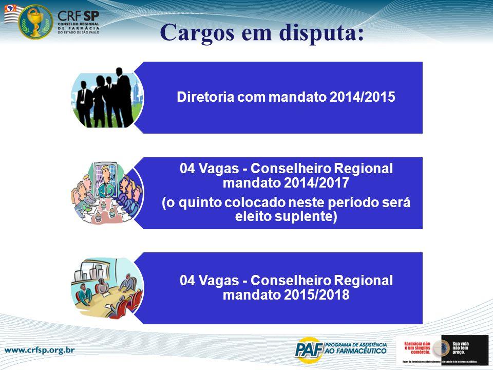 Cargos em disputa: Diretoria com mandato 2014/2015