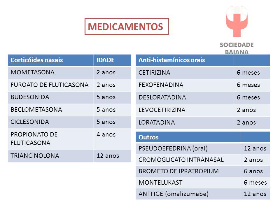 MEDICAMENTOS Corticóides nasais IDADE MOMETASONA 2 anos