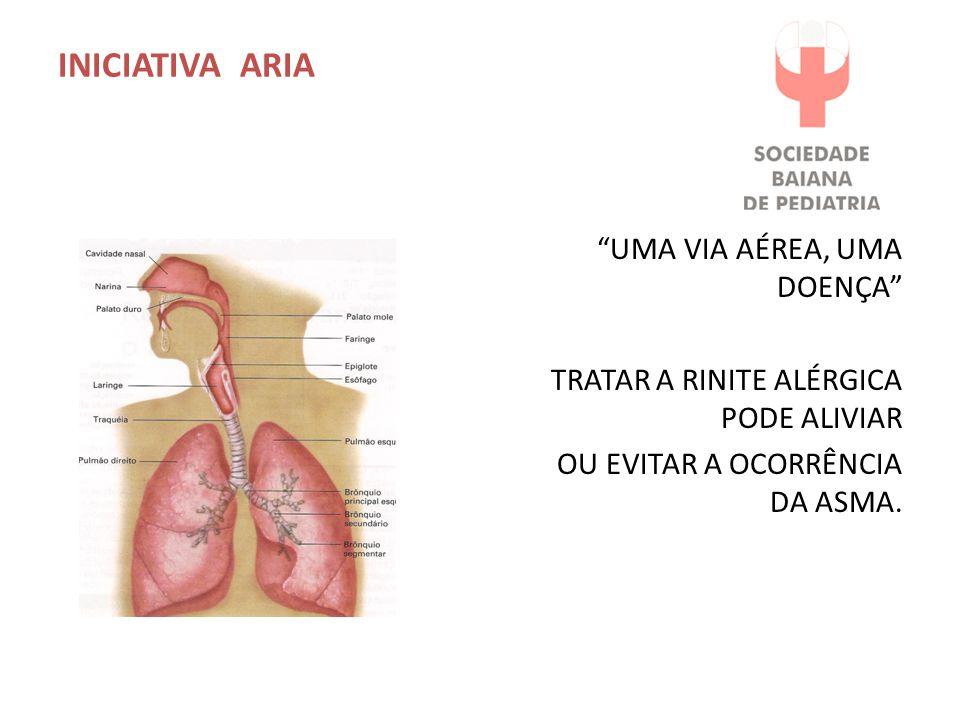 INICIATIVA ARIA Uma via aérea, uma doença Tratar a rinite alérgica pode aliviar ou evitar a ocorrência da asma.