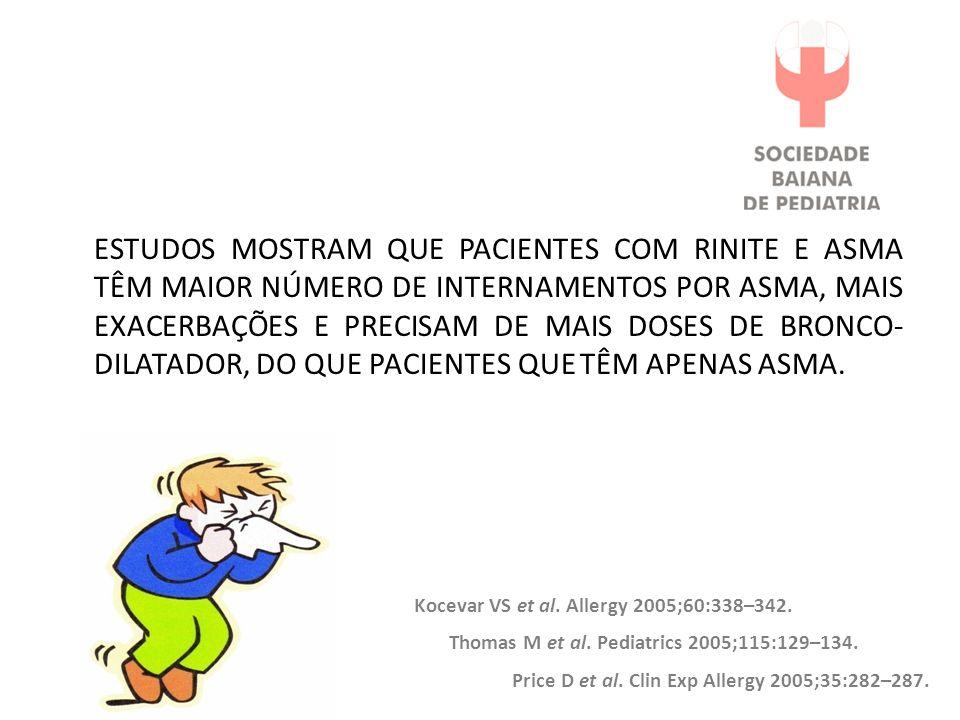 Estudos mostram que pacientes com rinite e asma têm maior número de internamentos por asma, mais exacerbações e precisam de mais doses de bronco-dilatador, do que pacientes que têm apenas asma.