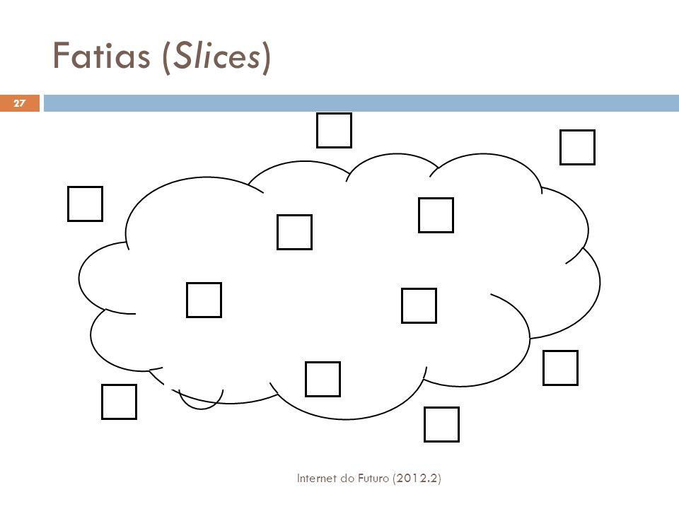 Fatias (Slices) Internet do Futuro (2012.2)