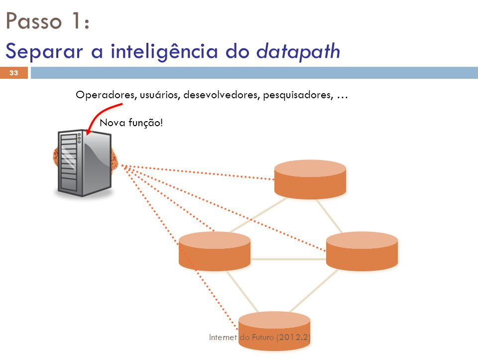 Passo 1: Separar a inteligência do datapath