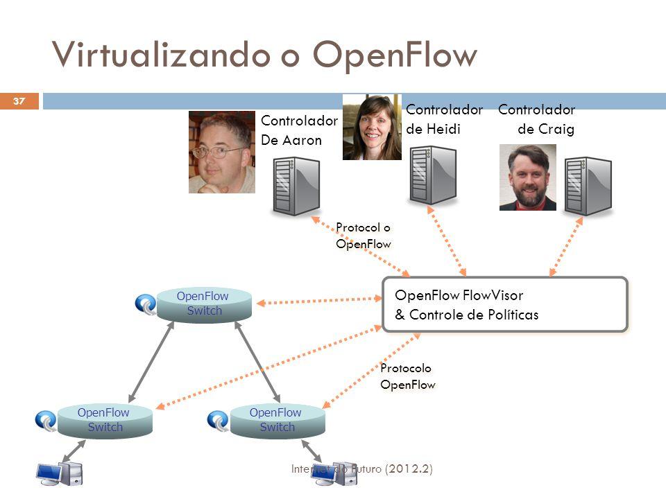 Virtualizando o OpenFlow