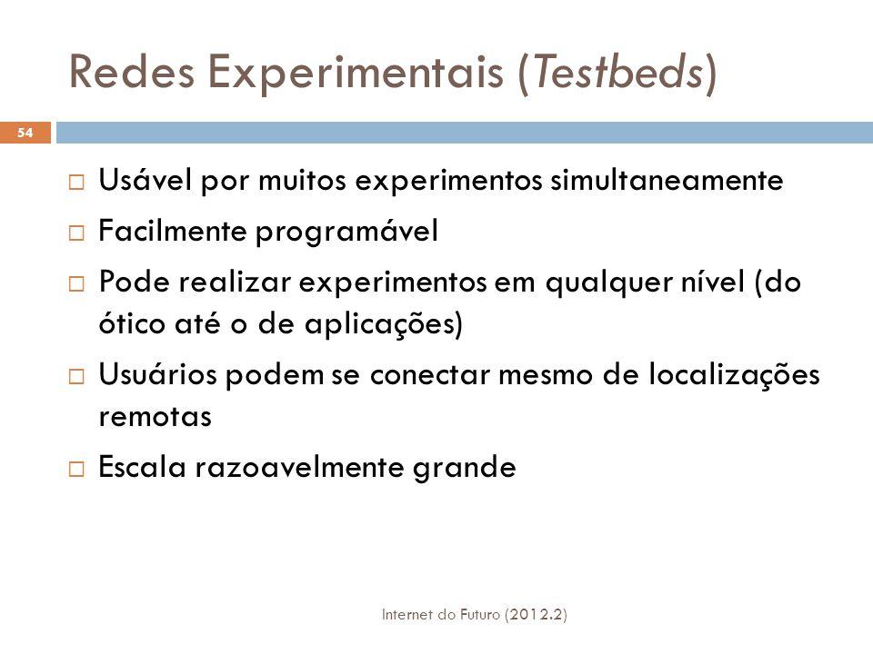 Redes Experimentais (Testbeds)