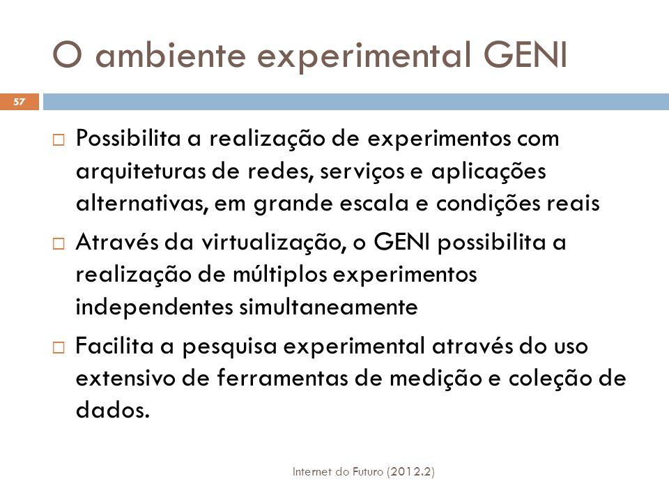 O ambiente experimental GENI