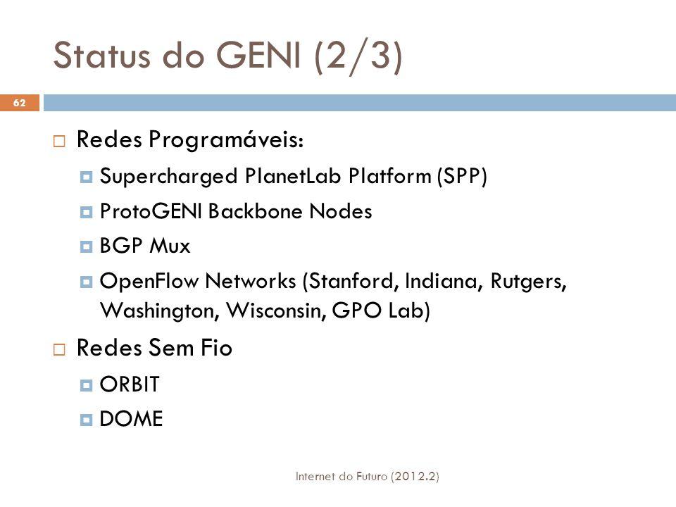Status do GENI (2/3) Redes Programáveis: Redes Sem Fio