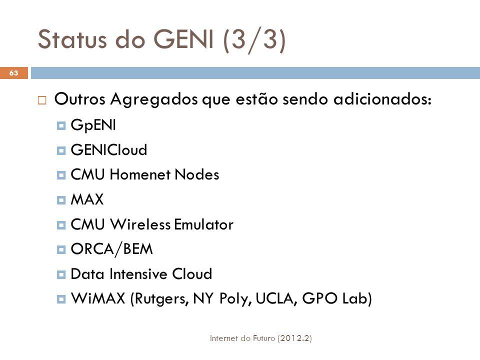 Status do GENI (3/3) Outros Agregados que estão sendo adicionados: