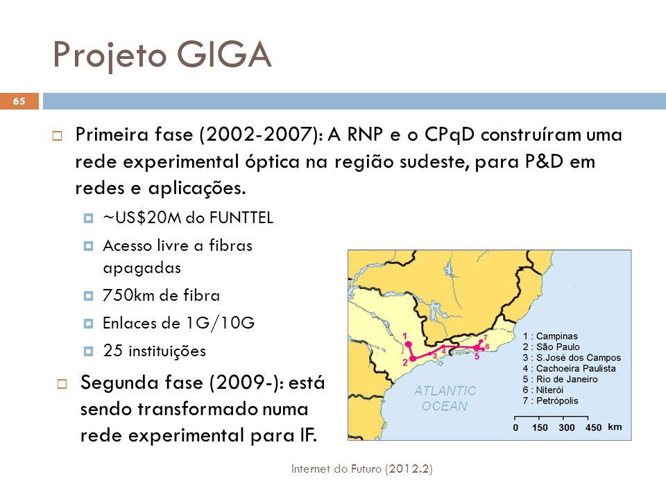 Projeto GIGA Primeira fase (2002-2007): A RNP e o CPqD construíram uma rede experimental óptica na região sudeste, para P&D em redes e aplicações.