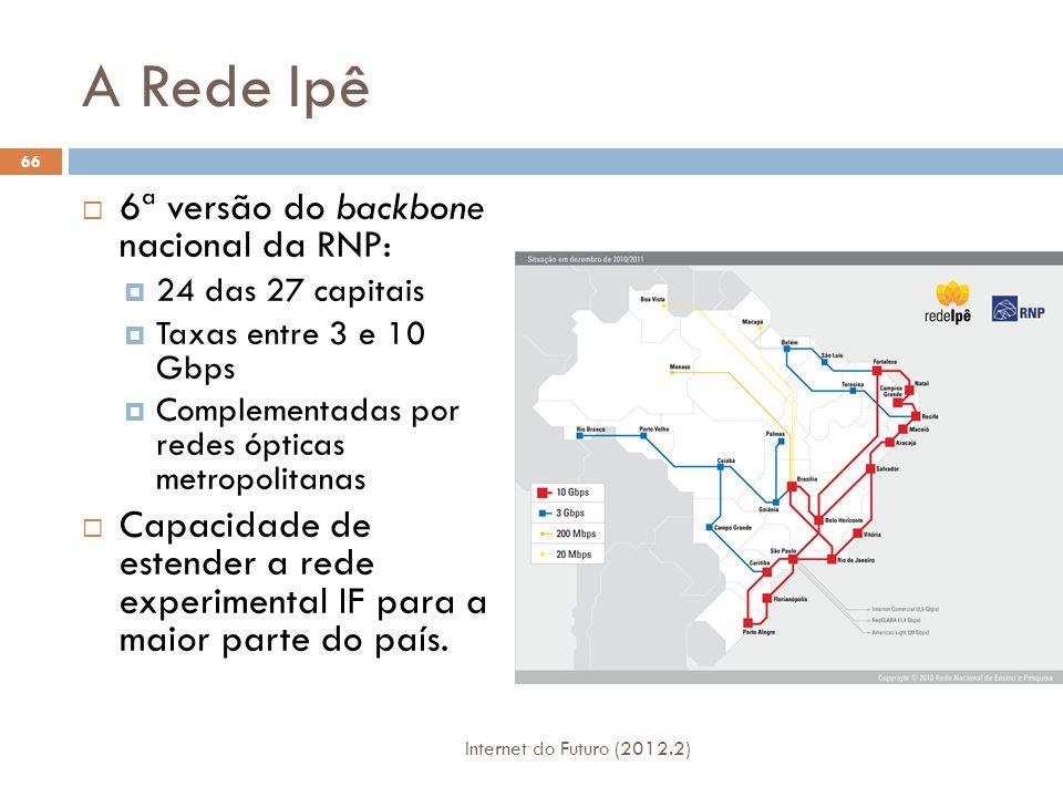 A Rede Ipê 6ª versão do backbone nacional da RNP: