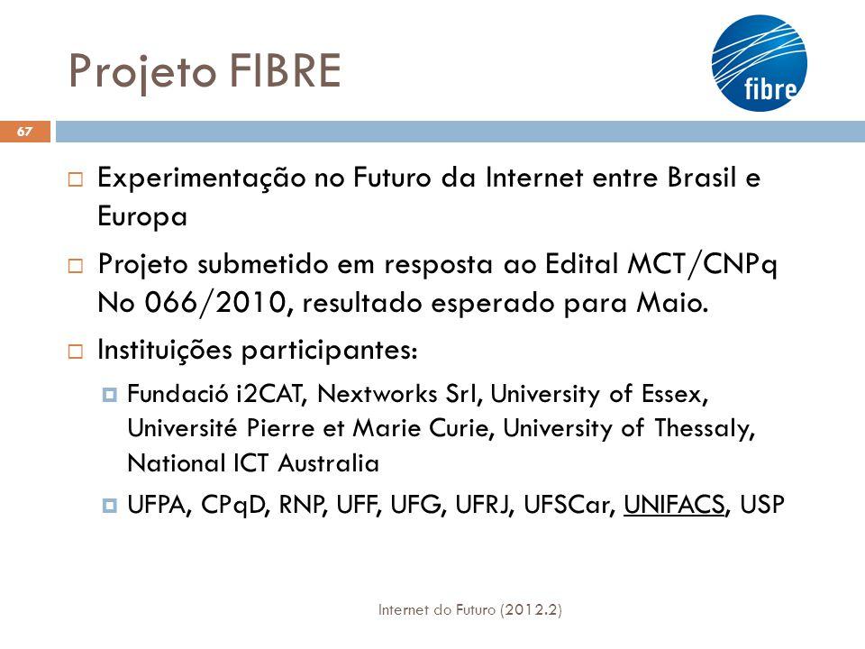 Projeto FIBRE Experimentação no Futuro da Internet entre Brasil e Europa.
