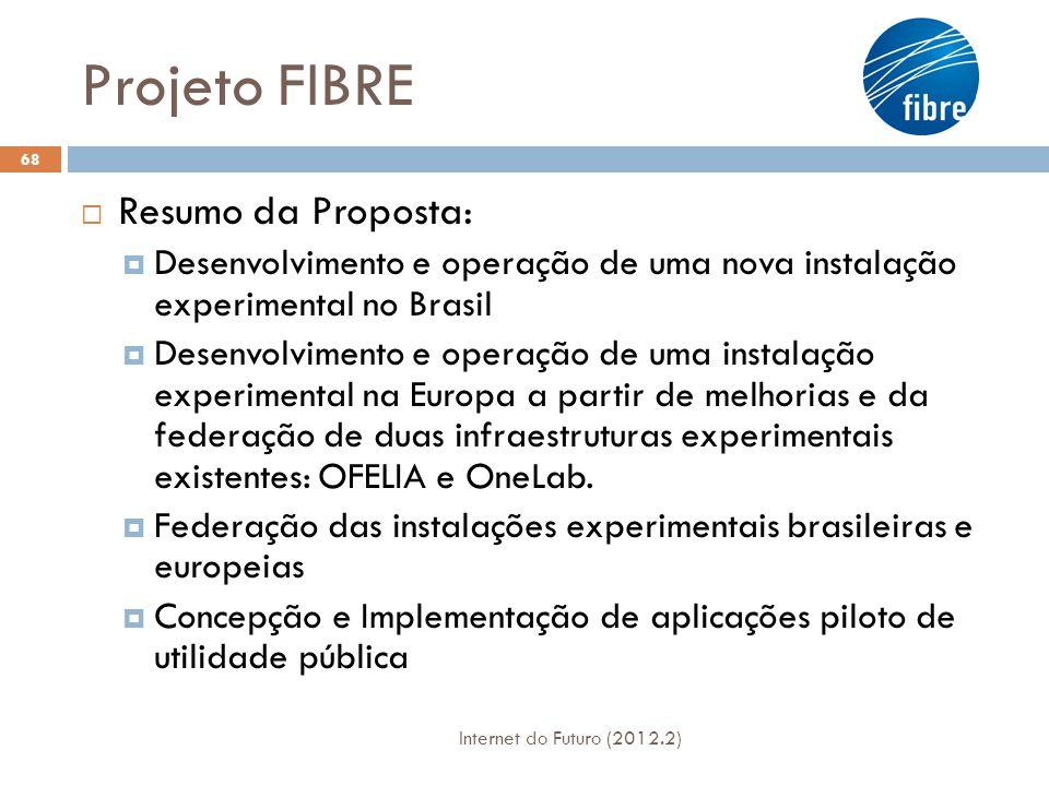 Projeto FIBRE Resumo da Proposta: