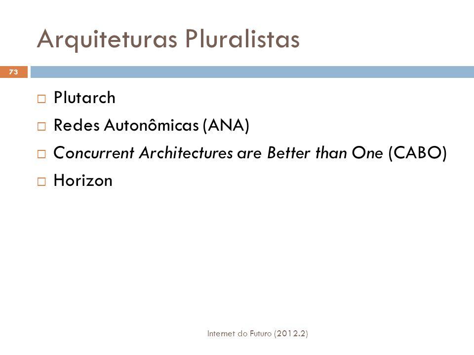 Arquiteturas Pluralistas