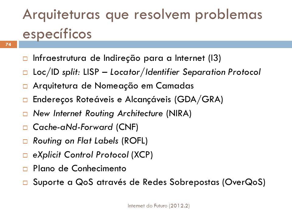 Arquiteturas que resolvem problemas específicos