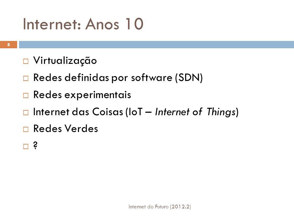 Internet: Anos 10 Virtualização Redes definidas por software (SDN)
