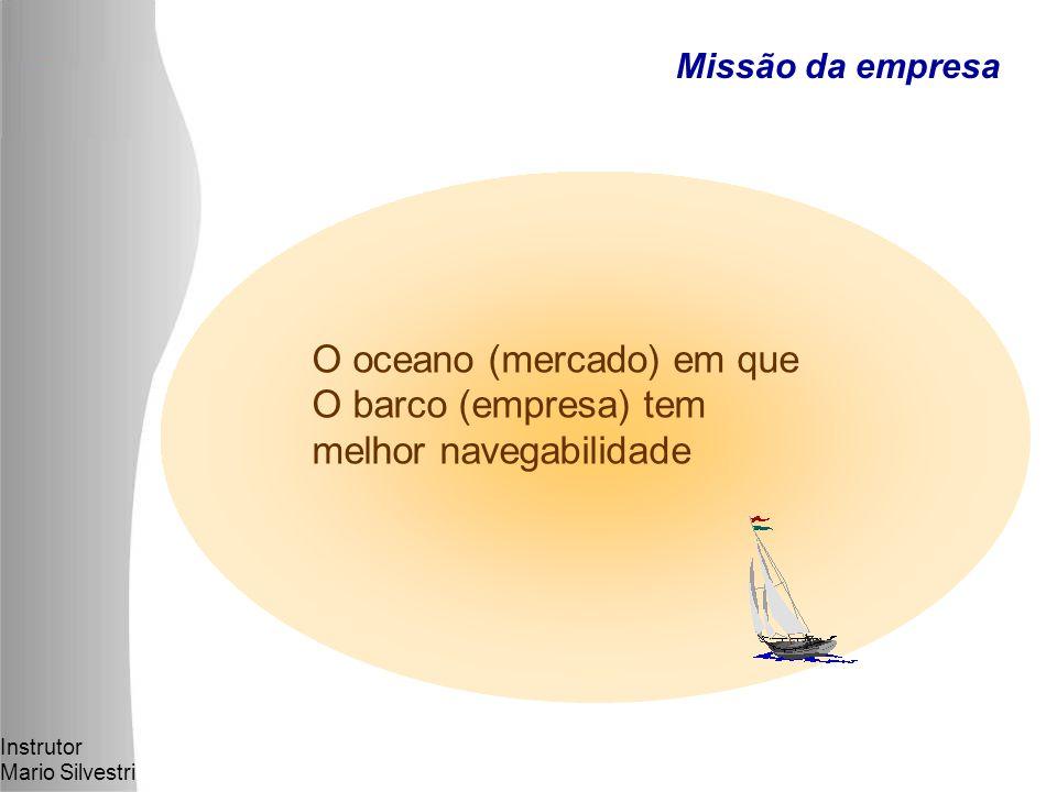 O oceano (mercado) em que O barco (empresa) tem melhor navegabilidade