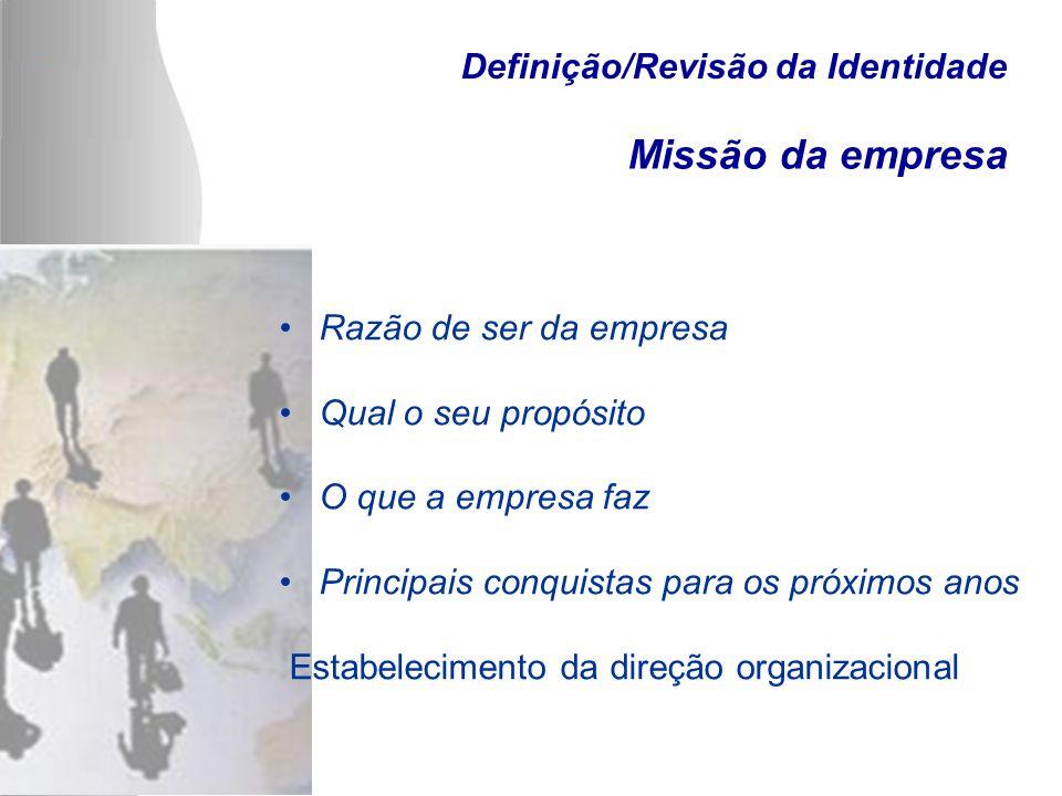 Missão da empresa Definição/Revisão da Identidade