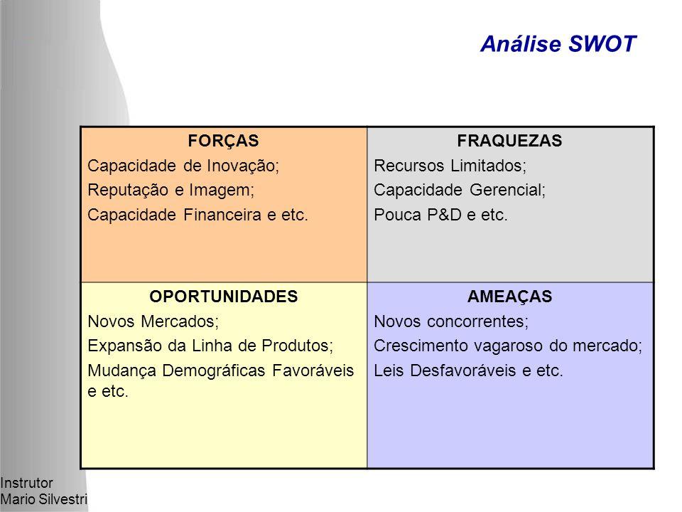 Análise SWOT FORÇAS Capacidade de Inovação; Reputação e Imagem;