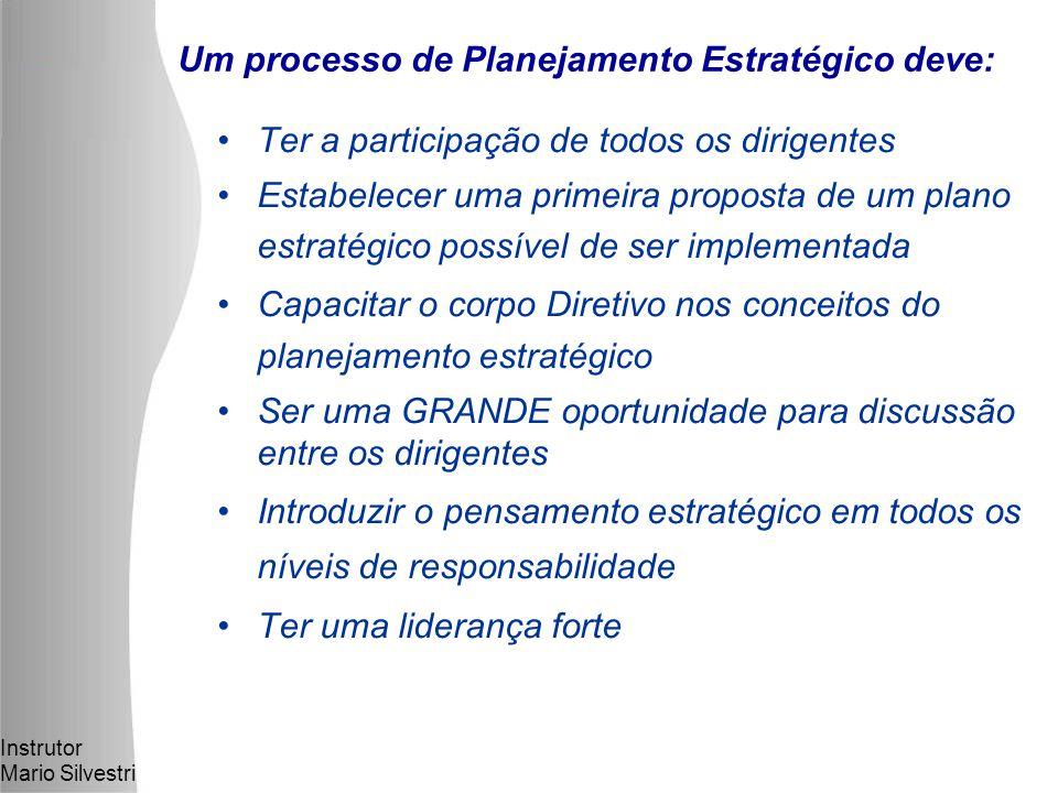 Um processo de Planejamento Estratégico deve: