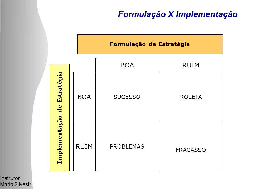Formulação X Implementação