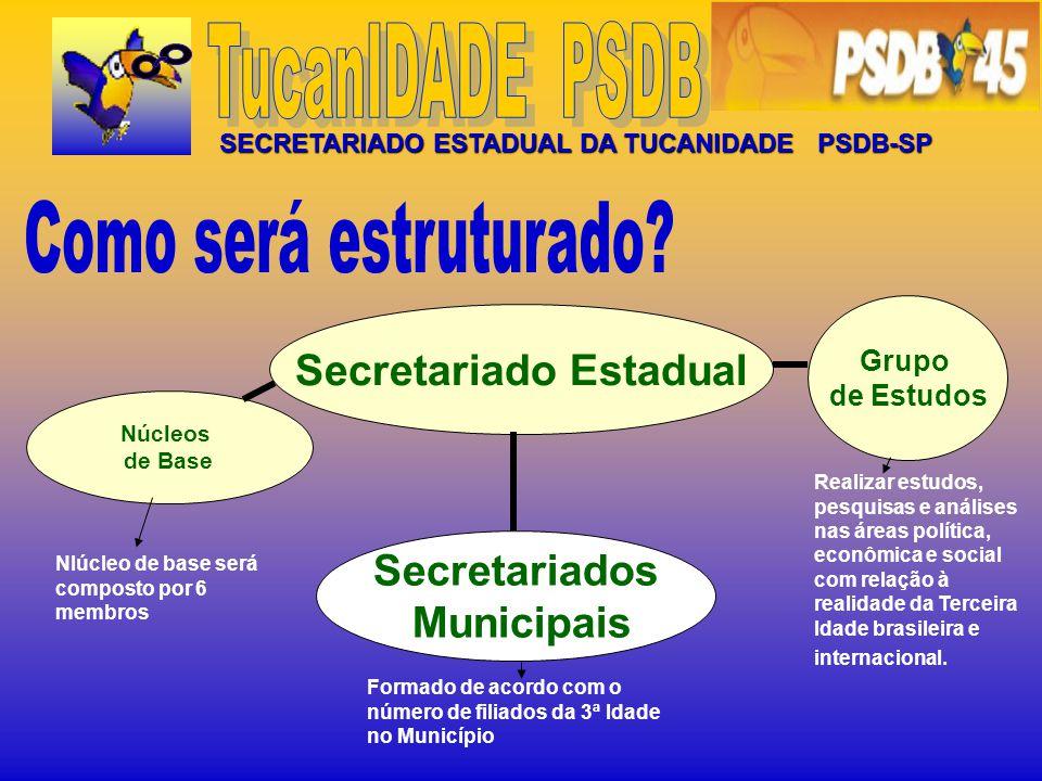 Secretariado Estadual