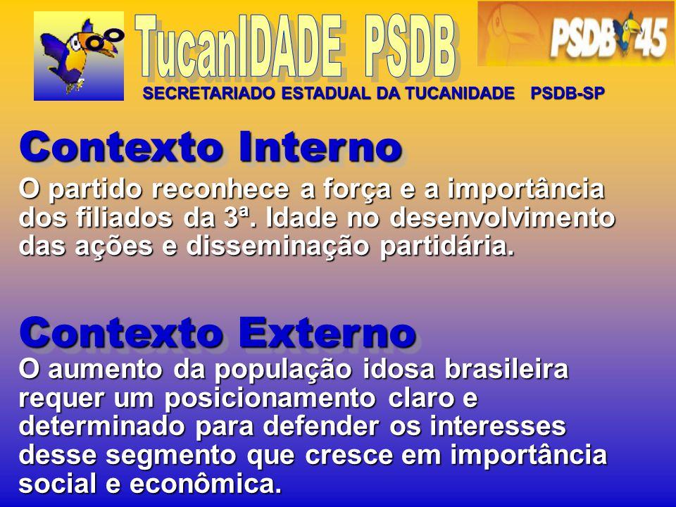 Contexto Interno Contexto Externo