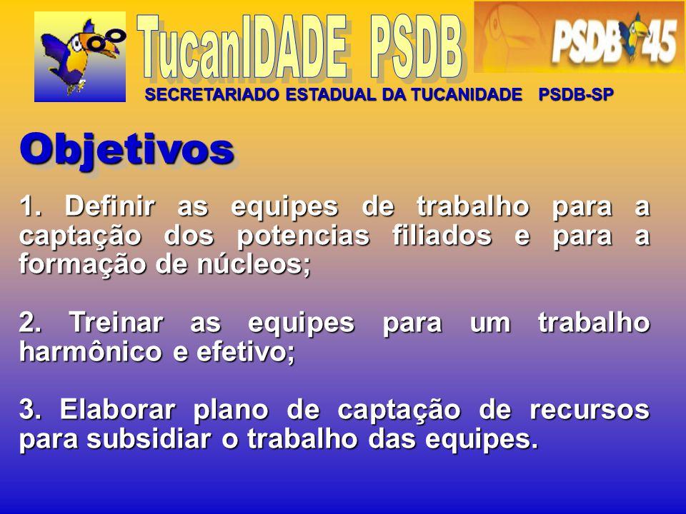 TucanIDADE PSDB SECRETARIADO ESTADUAL DA TUCANIDADE PSDB-SP. Objetivos.