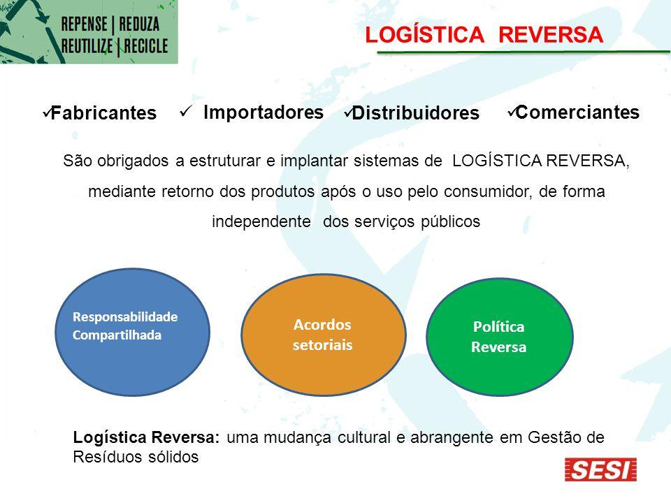LOGÍSTICA REVERSA Fabricantes Importadores Distribuidores Comerciantes