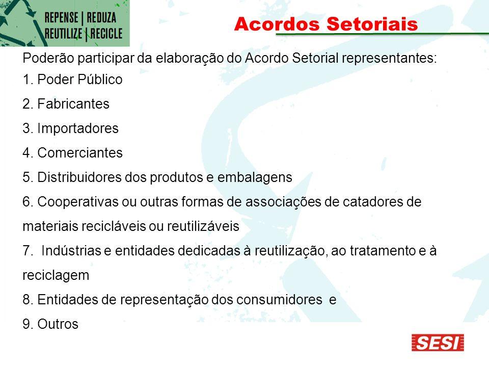 Acordos Setoriais Poderão participar da elaboração do Acordo Setorial representantes: 1. Poder Público.