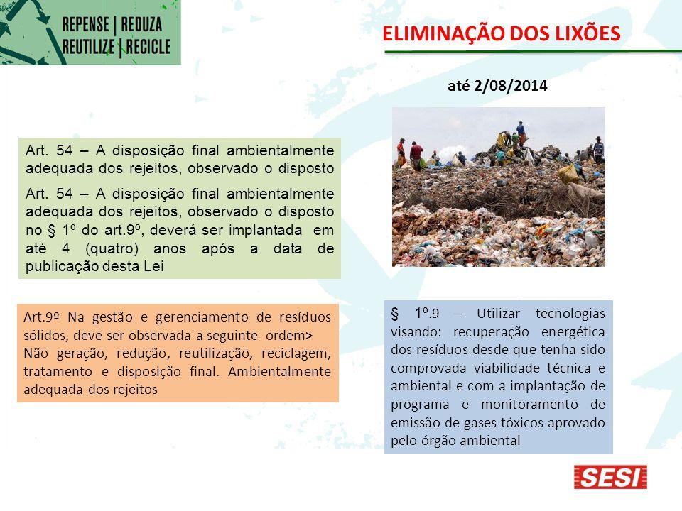 ELIMINAÇÃO DOS LIXÕES até 2/08/2014