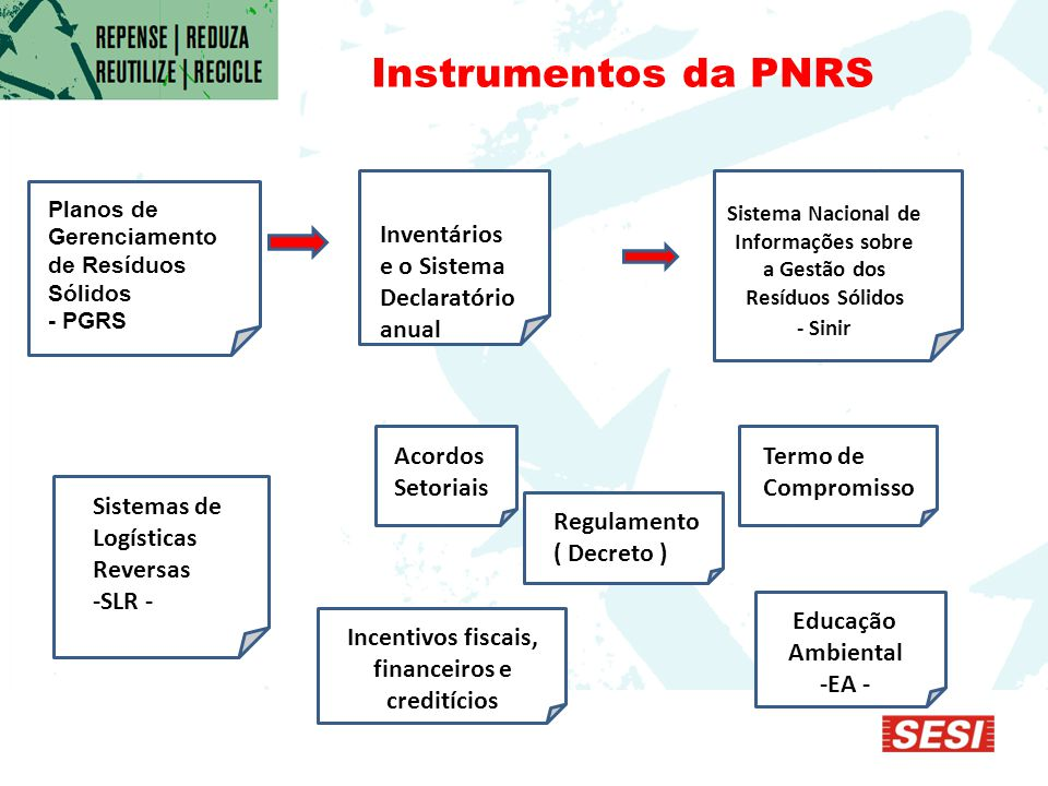 Sistema Nacional de Informações sobre financeiros e creditícios