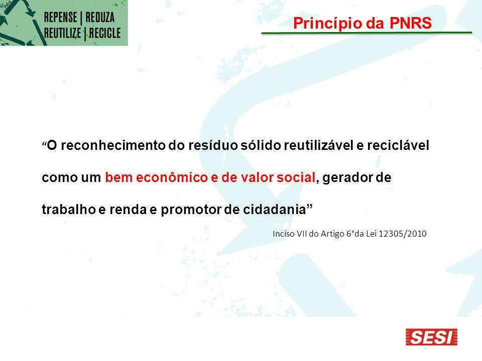 Princípio da PNRS