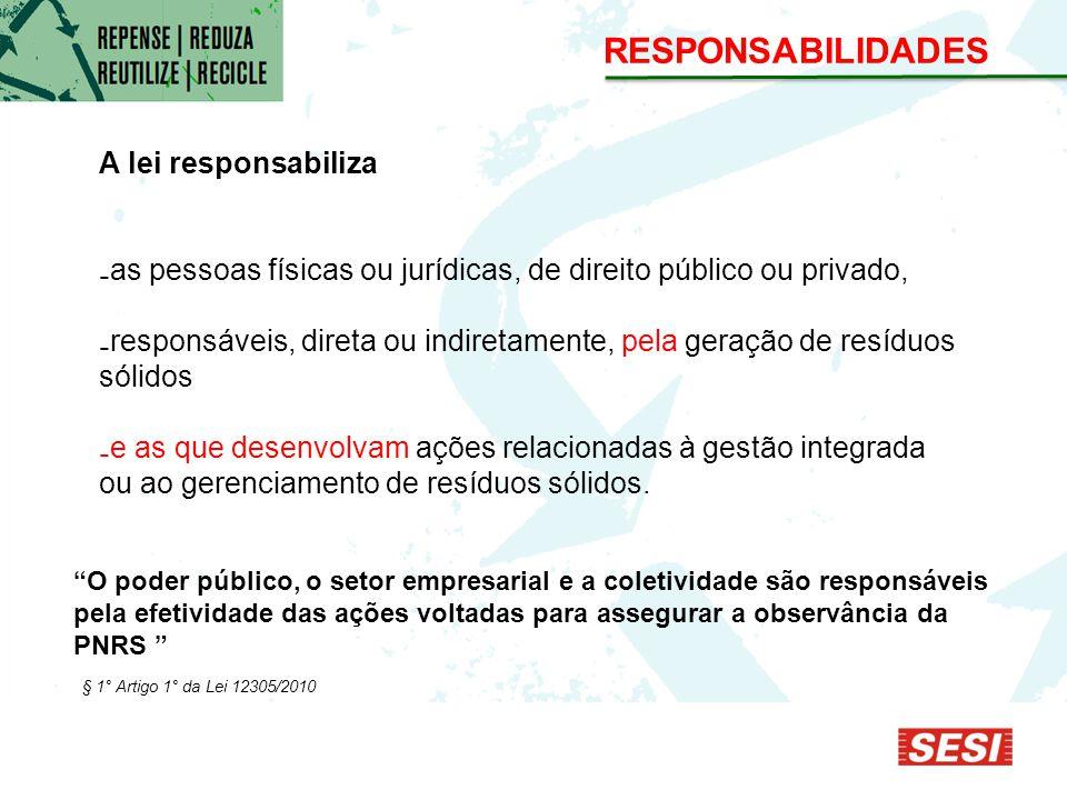 RESPONSABILIDADES A lei responsabiliza