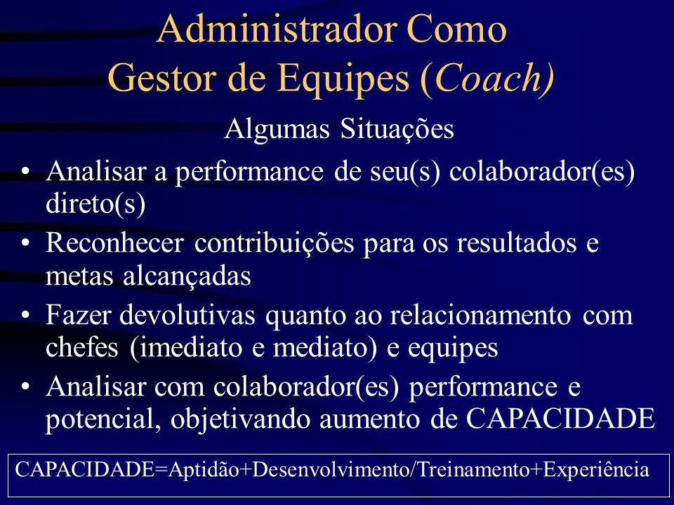 Administrador Como Gestor de Equipes (Coach)