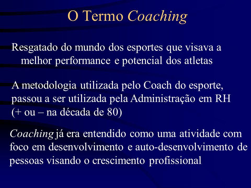 O Termo Coaching Resgatado do mundo dos esportes que visava a melhor performance e potencial dos atletas.