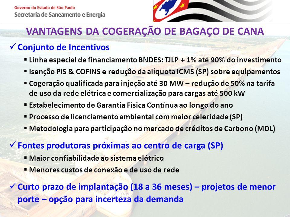 VANTAGENS DA COGERAÇÃO DE BAGAÇO DE CANA
