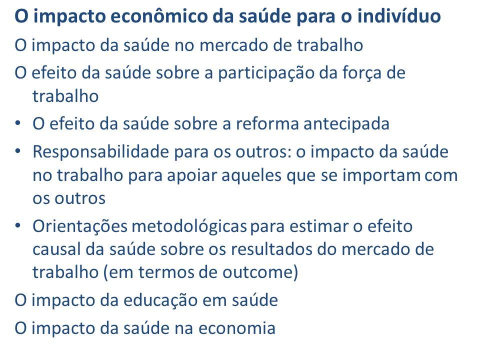 O impacto econômico da saúde para o indivíduo