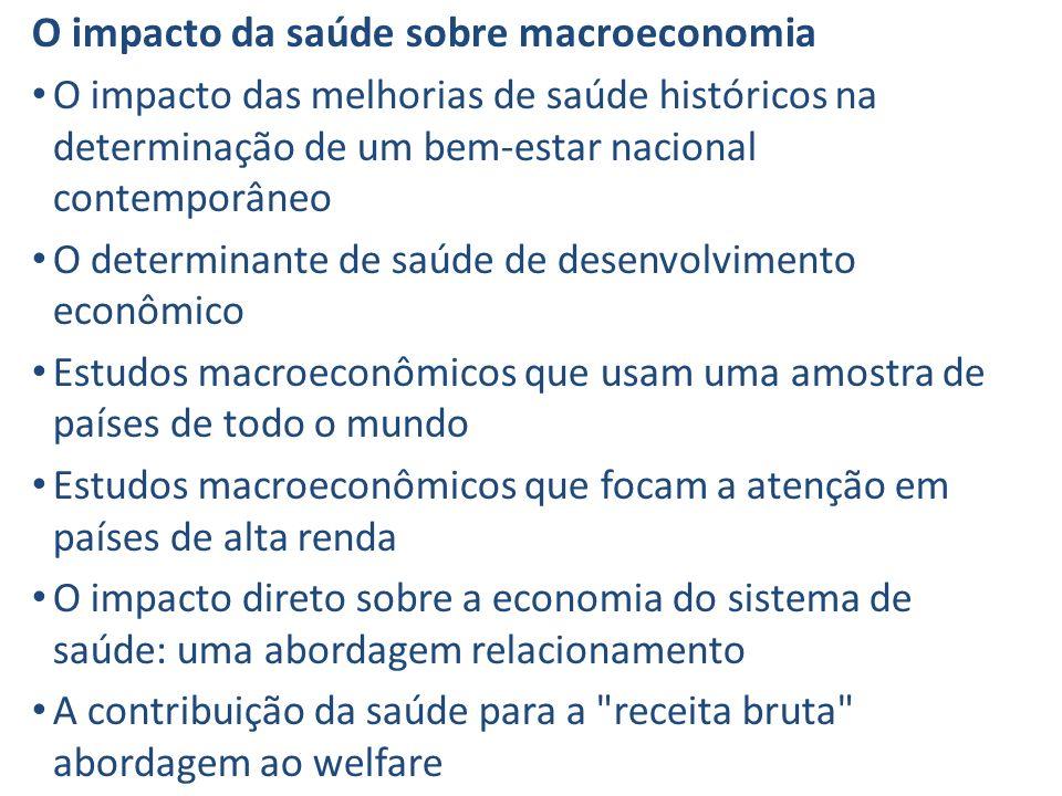 O impacto da saúde sobre macroeconomia