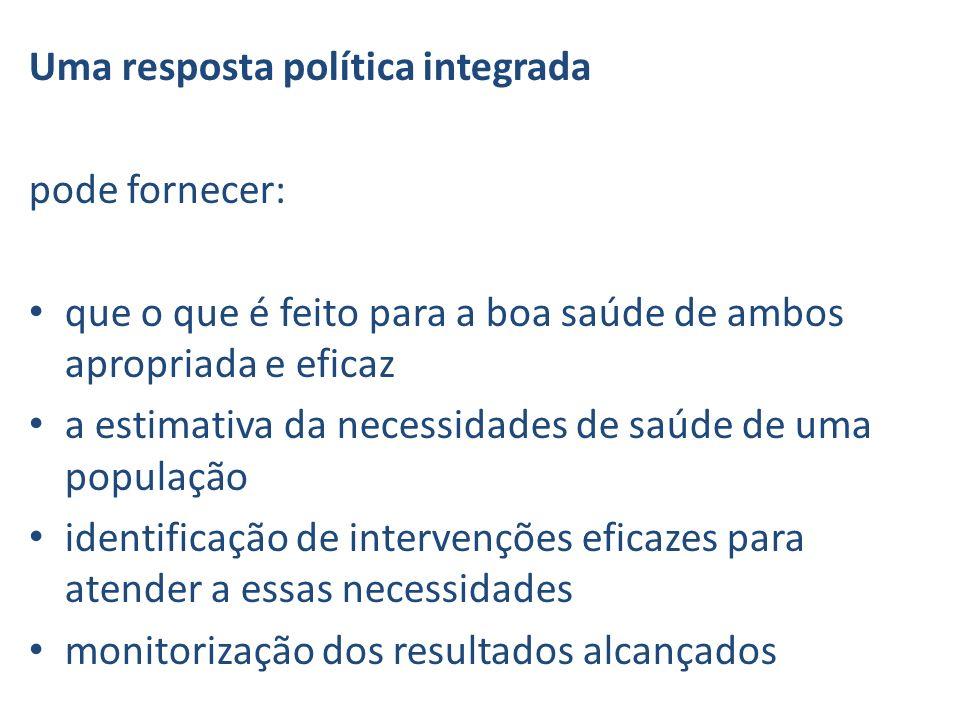 Uma resposta política integrada