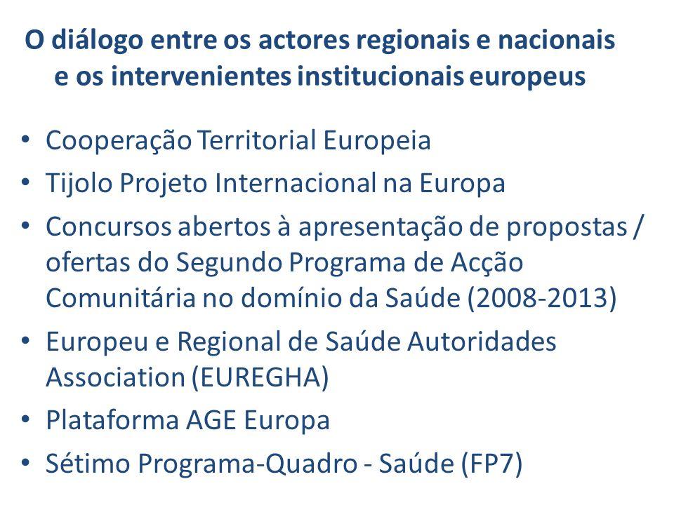O diálogo entre os actores regionais e nacionais e os intervenientes institucionais europeus