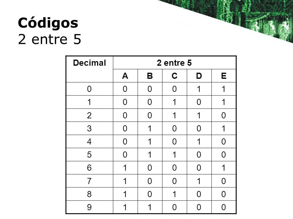 Códigos 2 entre 5 Decimal 2 entre 5 A B C D E 1 2 3 4 5 6 7 8 9