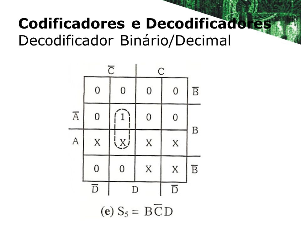 Codificadores e Decodificadores Decodificador Binário/Decimal