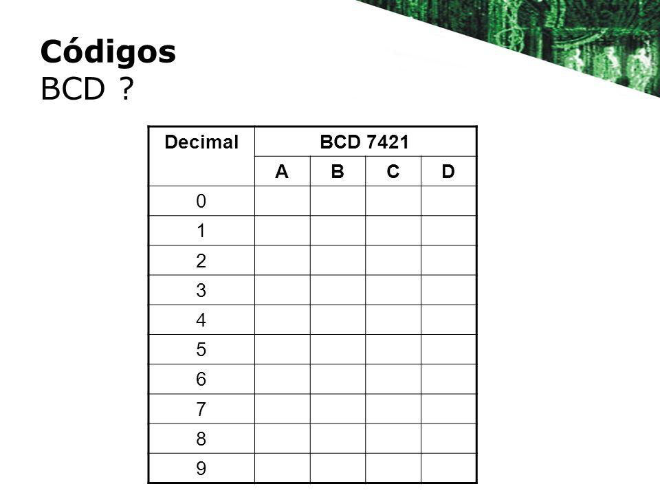Códigos BCD Decimal BCD 7421 A B C D 1 2 3 4 5 6 7 8 9